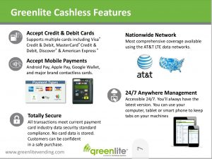 Greenlite's Cashless Features on Vending Machines